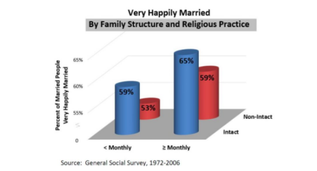 FAMILY: This Is Why We Have Such Material Success And Relational Failure On A GlobalScale